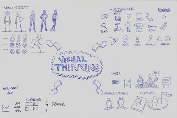 visualthinking_vinnova